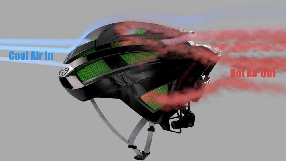 Helmet cooling system